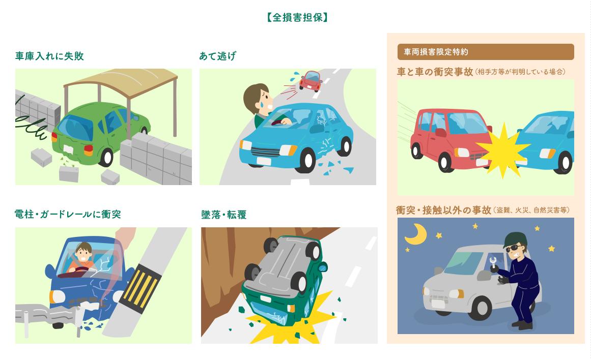 車両 保険 自然 災害